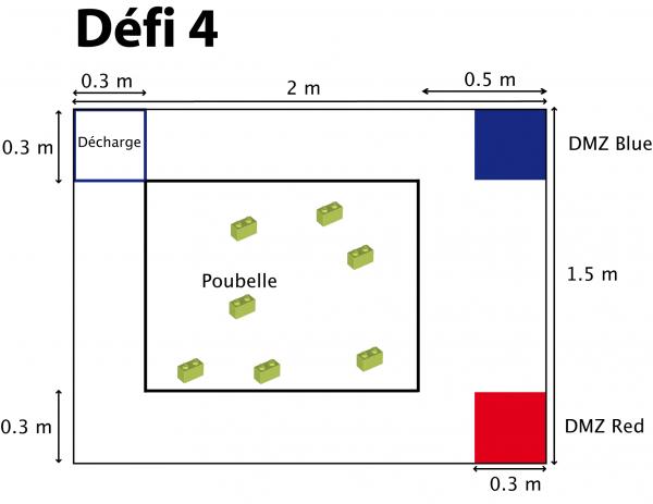 defi4