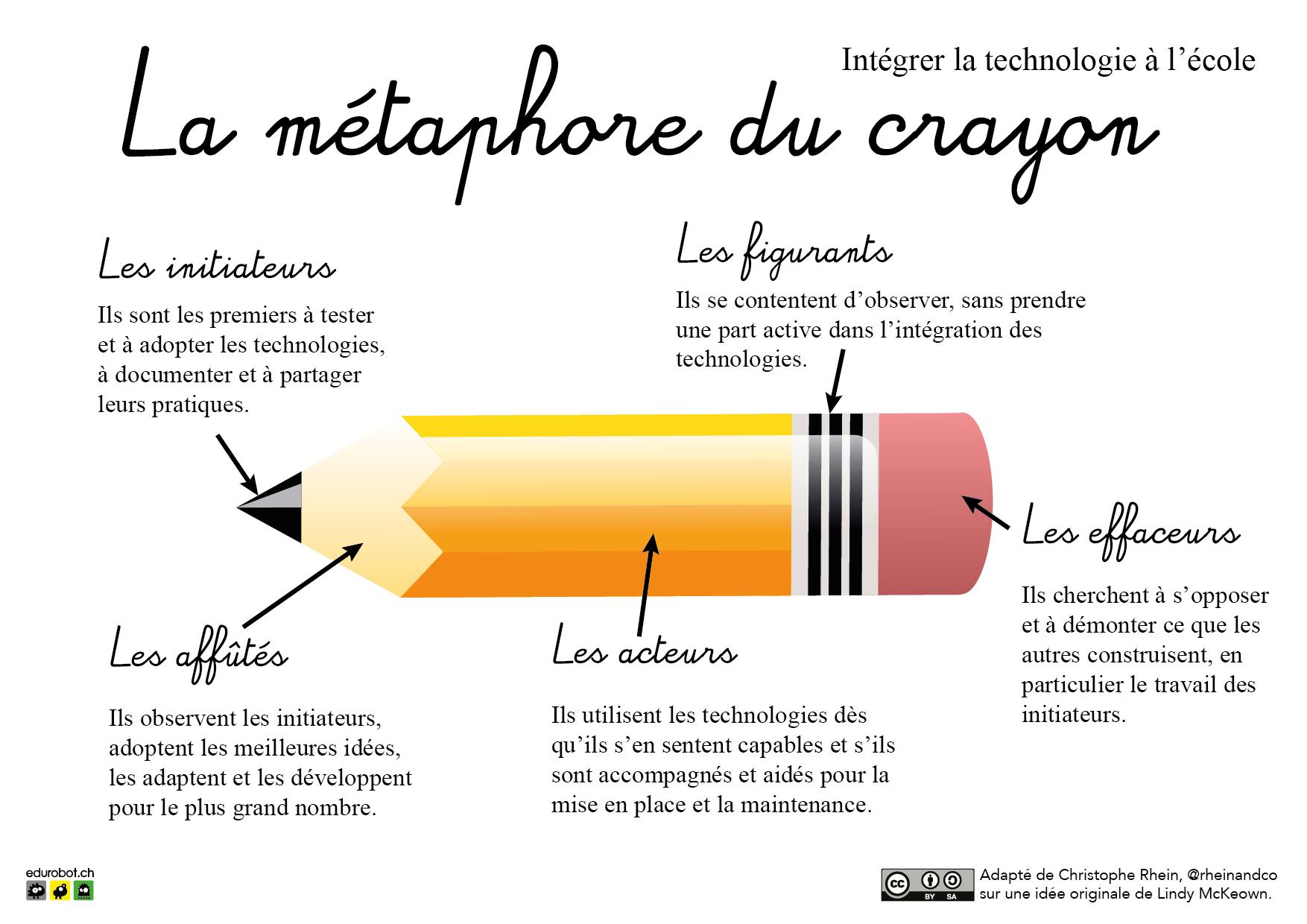 metaphore_crayon